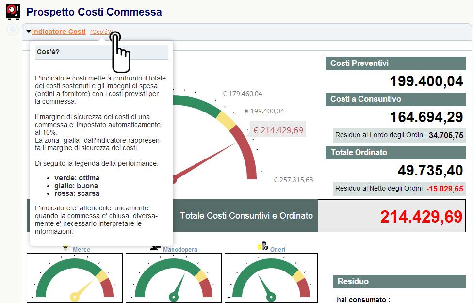 software gestione commesse: l'help box e la guida di utilizzo