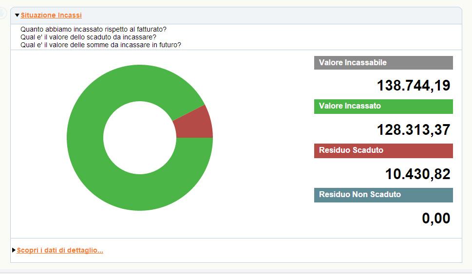 software gestione commesse: prospetto incassi/pagamenti