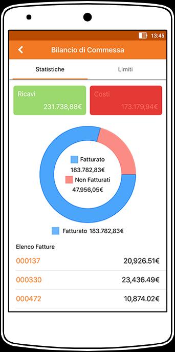 Perfetto app: il Bilancio di commessa - analisi ricavi