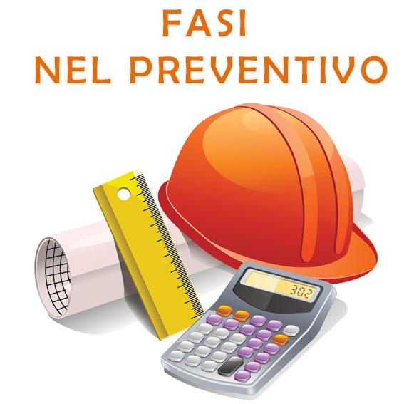Gestione fasi di lavorazione nel preventivo