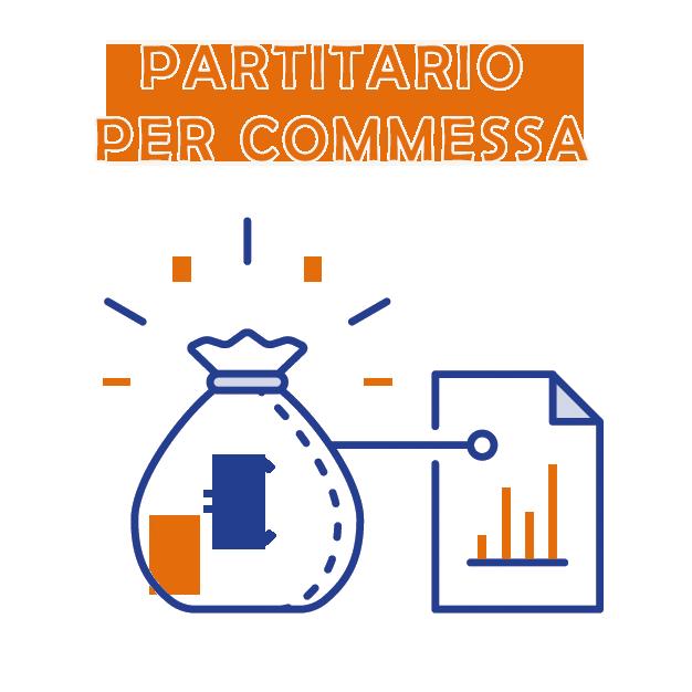 Partitario per commessa: gestione corretta di incassi e pagamenti